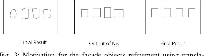Figure 3 for Translational Symmetry-Aware Facade Parsing for 3D Building Reconstruction