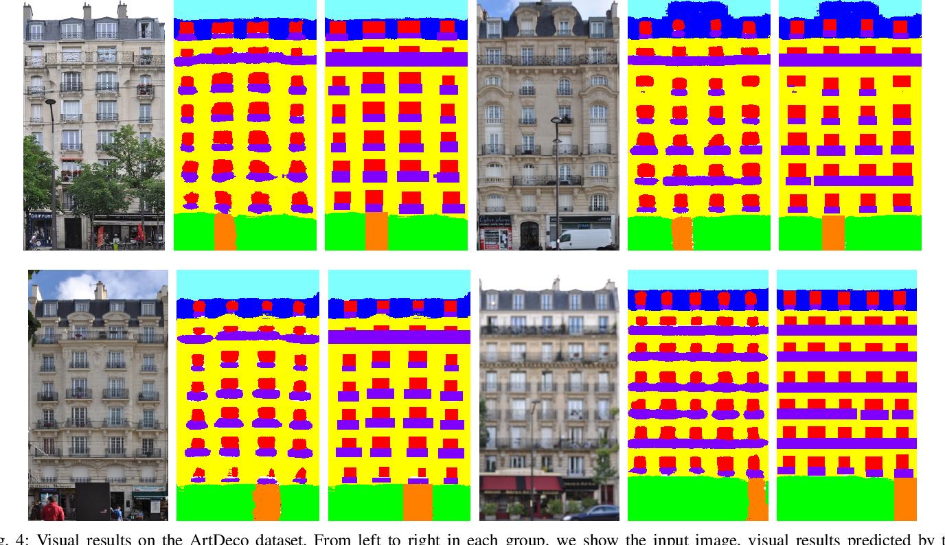 Figure 4 for Translational Symmetry-Aware Facade Parsing for 3D Building Reconstruction