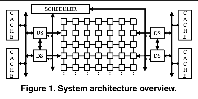 Figure 1. System architecture overview.