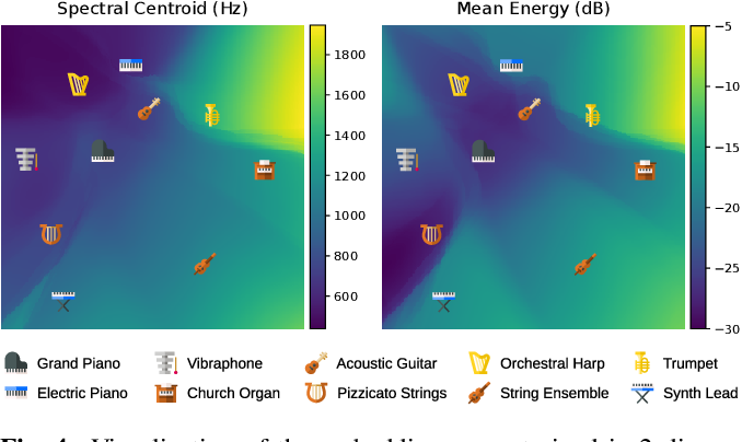 Figure 4 for Neural Music Synthesis for Flexible Timbre Control