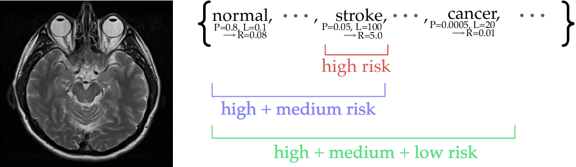 Figure 1 for Distribution-Free, Risk-Controlling Prediction Sets