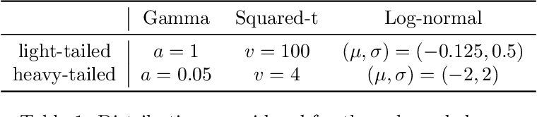 Figure 2 for Distribution-Free, Risk-Controlling Prediction Sets