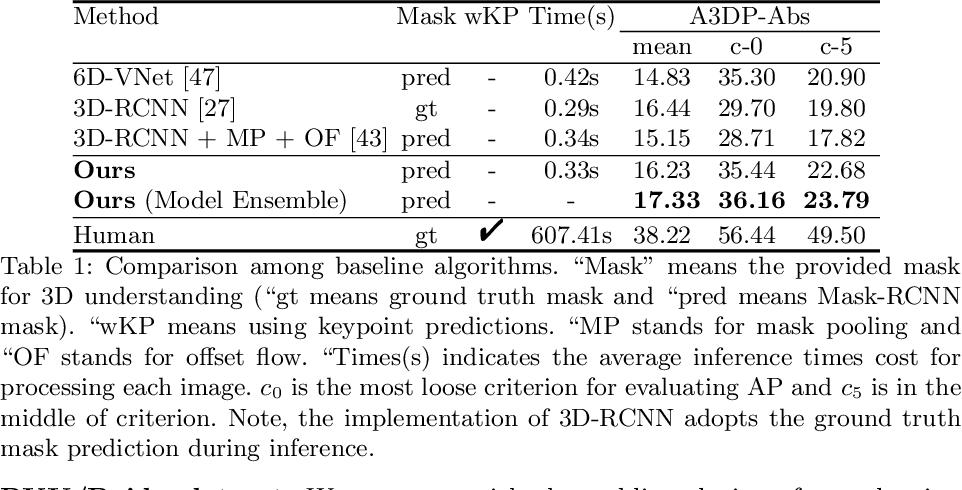Figure 2 for Neural Mesh Refiner for 6-DoF Pose Estimation