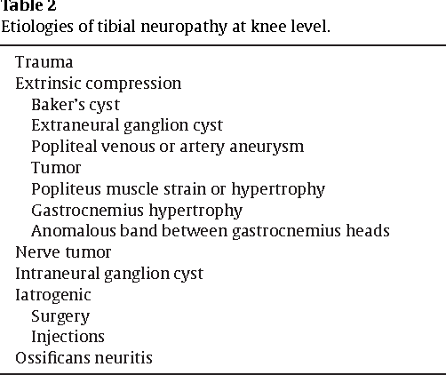 Table 2 Etiologies of tibial neuropathy at knee level.
