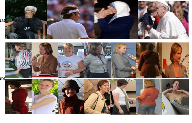 Figure 1 for Pose-Aware Person Recognition