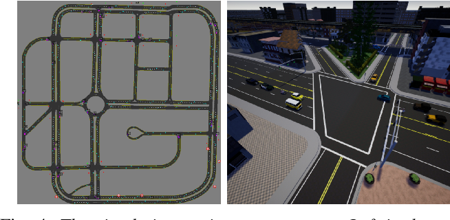 Figure 4 for Deep Imitation Learning for Autonomous Driving in Generic Urban Scenarios with Enhanced Safety