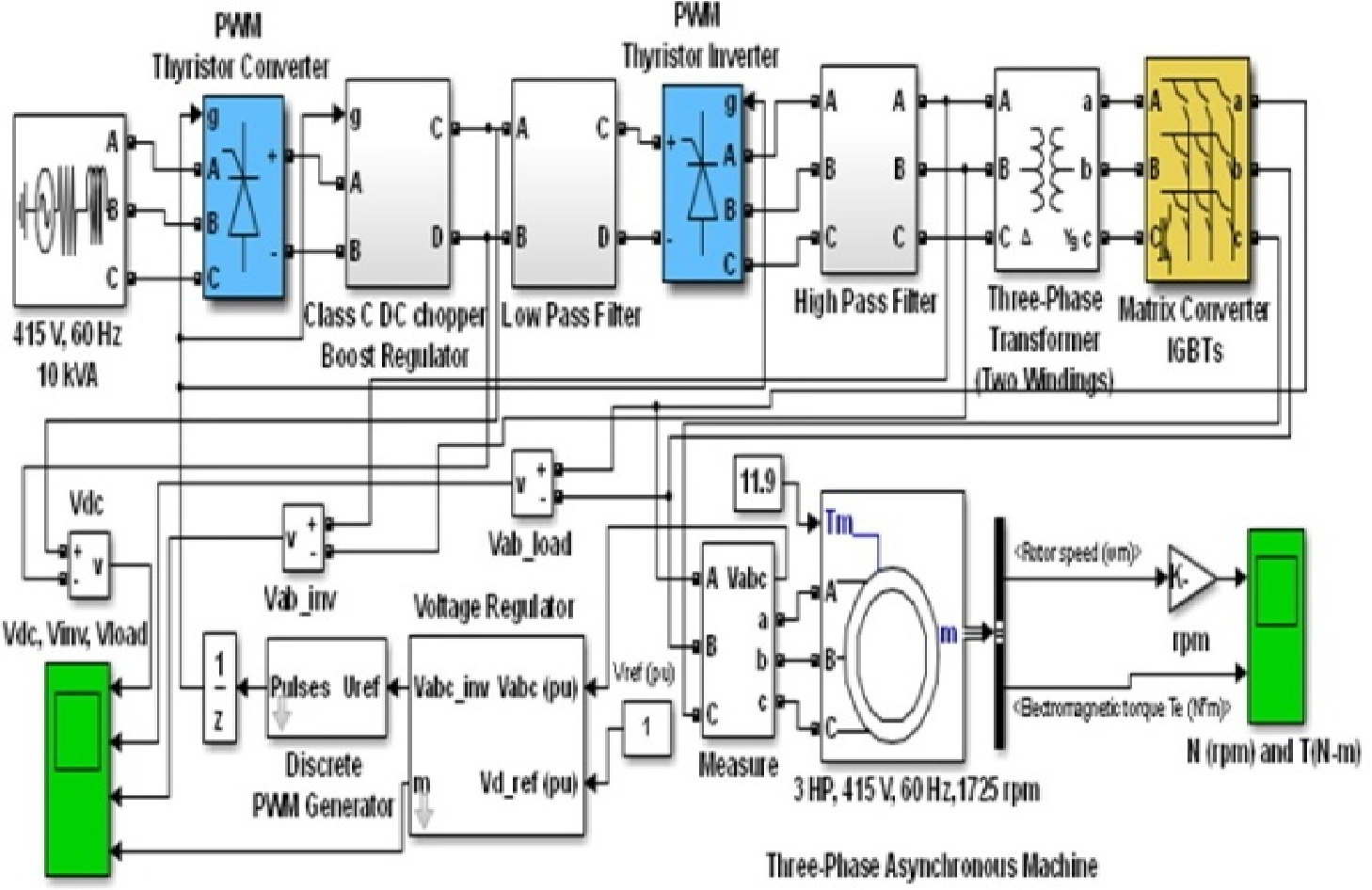 Design And Analysis Of The Power Electronic Transformer For Discrete Pwm Generator Circuit Quality Improvement Semantic Scholar