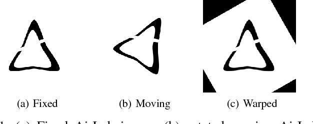Figure 1 for AirLab: Autograd Image Registration Laboratory