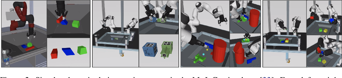 Figure 3 for Learning Dexterous Manipulation from Suboptimal Experts