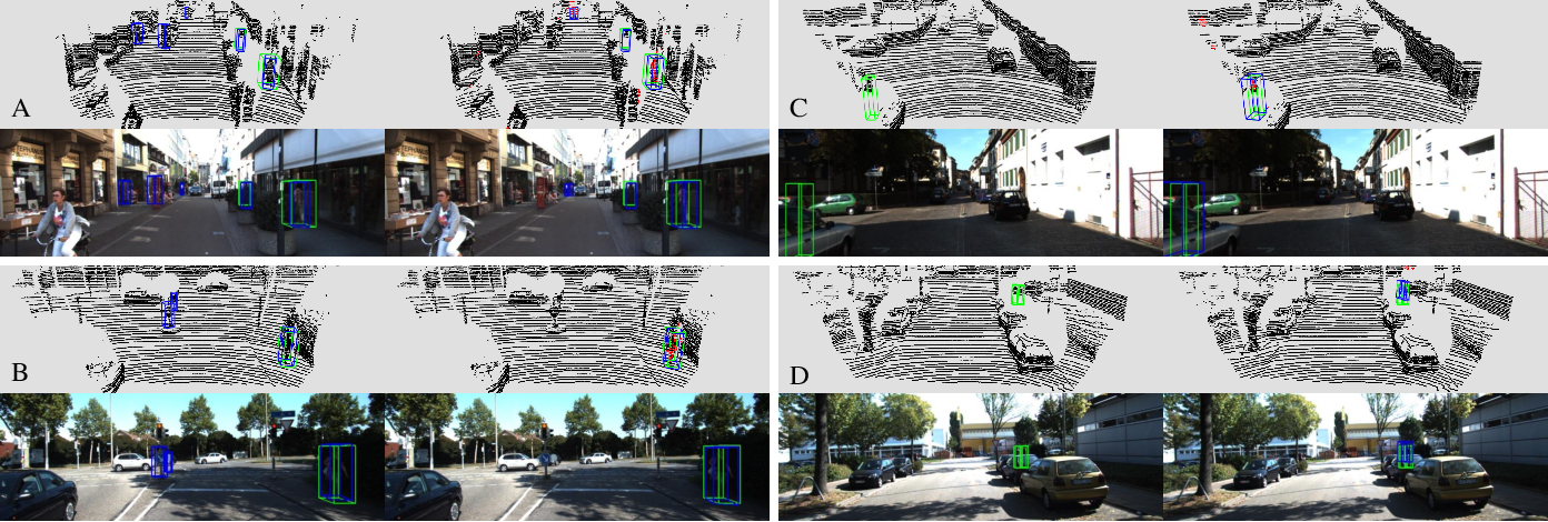 Figure 3 for SemanticVoxels: Sequential Fusion for 3D Pedestrian Detection using LiDAR Point Cloud and Semantic Segmentation