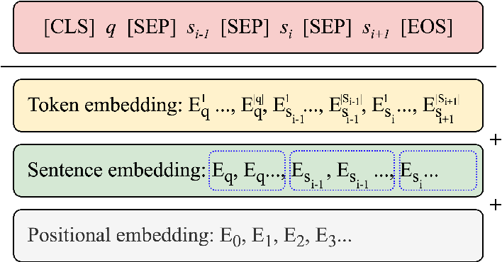 Figure 2 for Context-based Transformer Models for Answer Sentence Selection