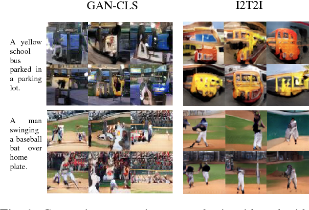 Figure 1 for I2T2I: Learning Text to Image Synthesis with Textual Data Augmentation