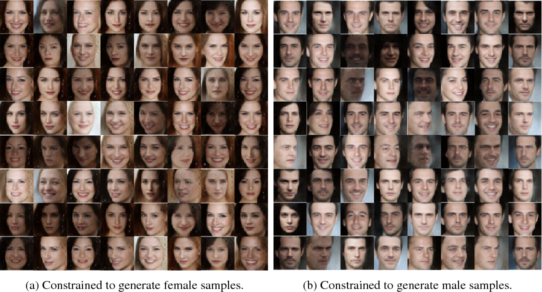 Figure 4 for Versatile Auxiliary Classifier with Generative Adversarial Network (VAC+GAN)