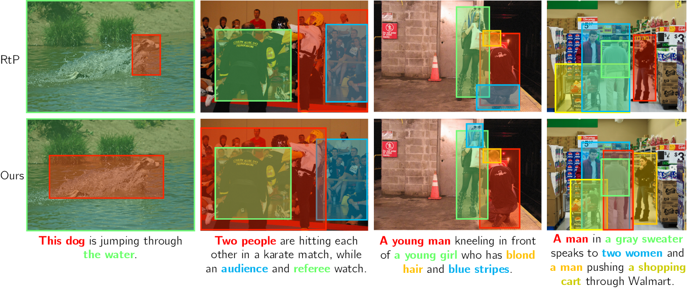 Figure 4 for Phrase Localization and Visual Relationship Detection with Comprehensive Image-Language Cues