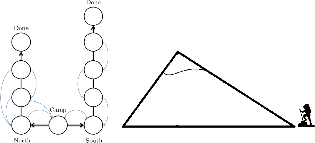 Figure 1 for Distributional Multivariate Policy Evaluation and Exploration with the Bellman GAN