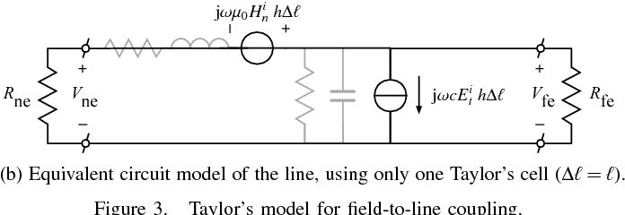 Figure 3 from Comparison of field-to-line coupling models