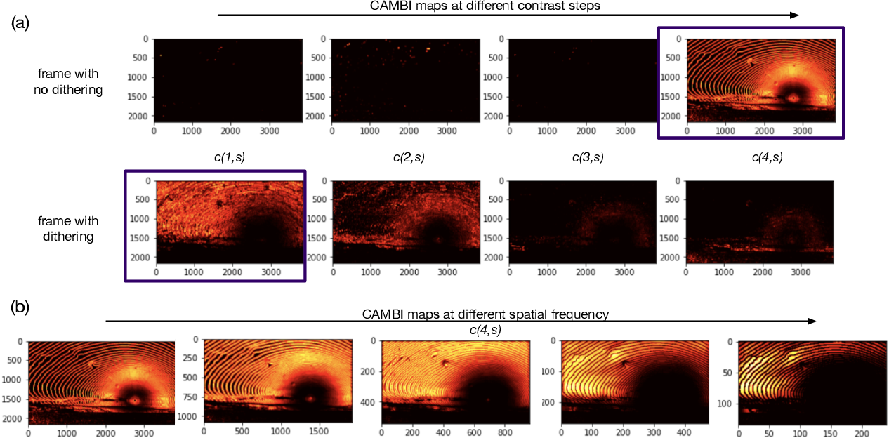Figure 4 for CAMBI: Contrast-aware Multiscale Banding Index