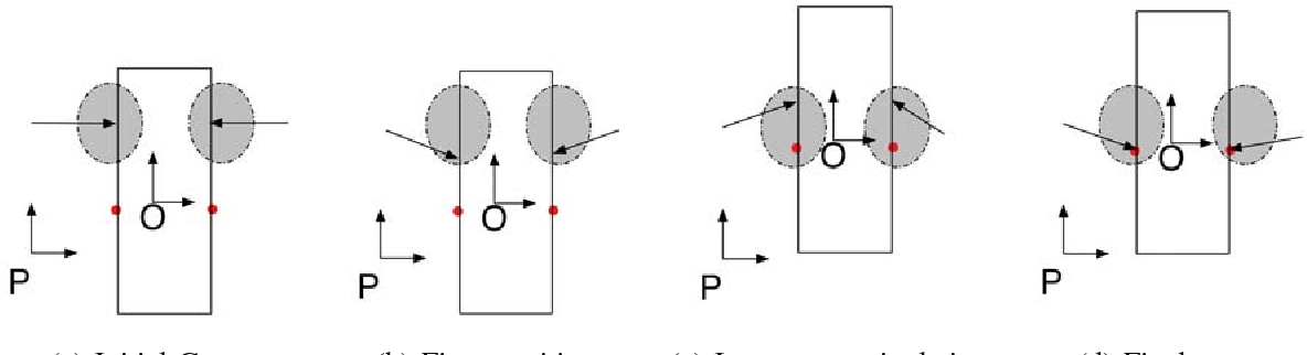Figure 2 for Geometric In-Hand Regrasp Planning: Alternating Optimization of Finger Gaits and In-Grasp Manipulation