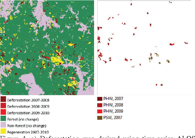 Figure 4. a) Deforestation map derived using time-series ALOS PALSAR data (2007-2010); and b) Reference forestry polygons showing planting date.