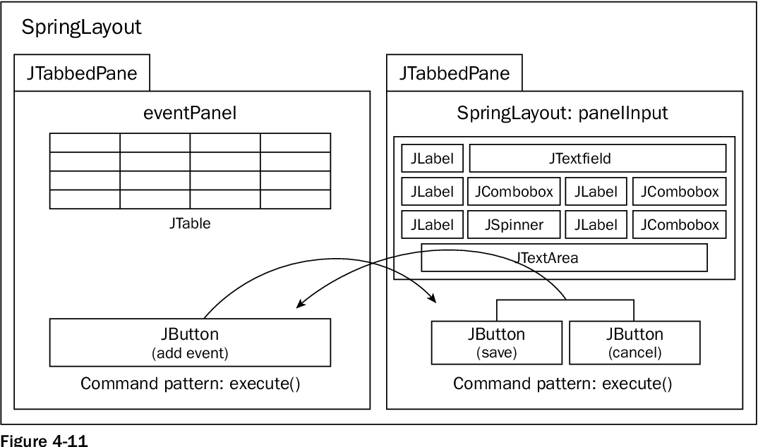 PDF] Professional Java, JDK 5 Edition - Semantic Scholar