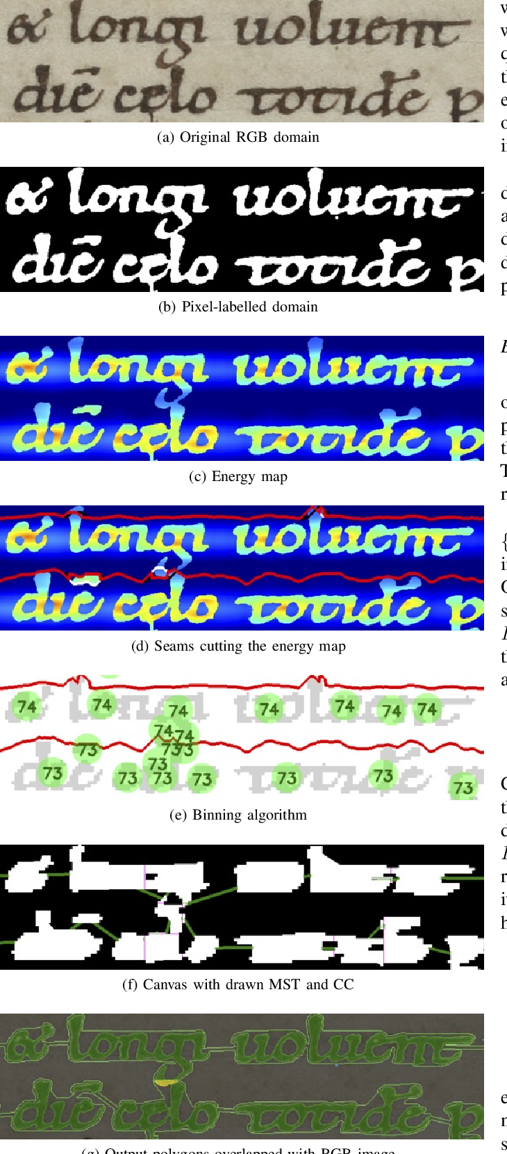Figure 4 for Labeling, Cutting, Grouping: an Efficient Text Line Segmentation Method for Medieval Manuscripts