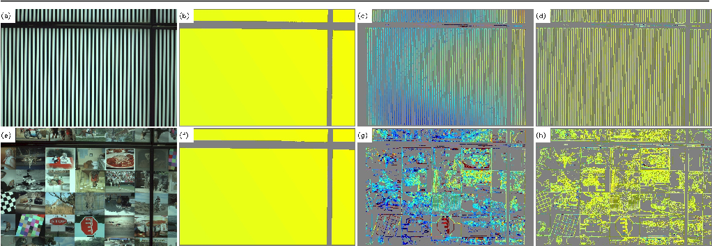 Figure 3 for Physical Cue based Depth-Sensing by Color Coding with Deaberration Network