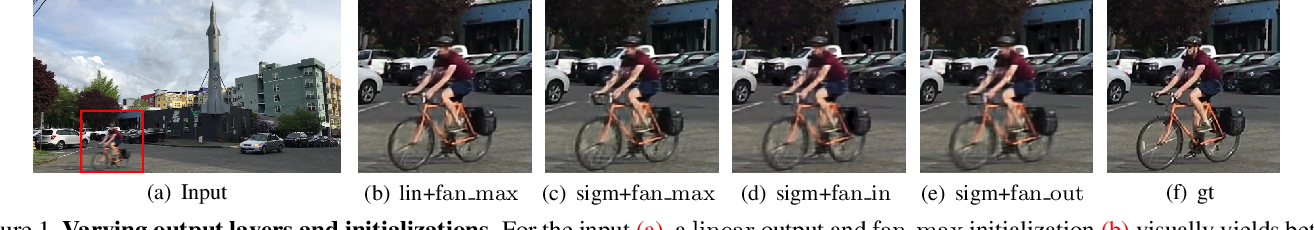 Figure 1 for Deep Video Deblurring: The Devil is in the Details