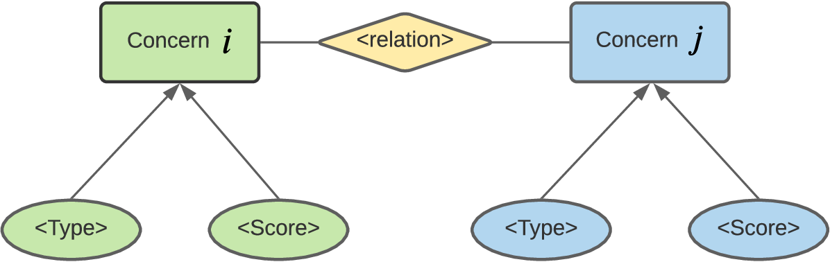 Figure 2 for Graph-based Joint Pandemic Concern and Relation Extraction on Twitter
