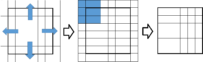 Figure 4 for Generative Adversarial Networks with Inverse Transformation Unit