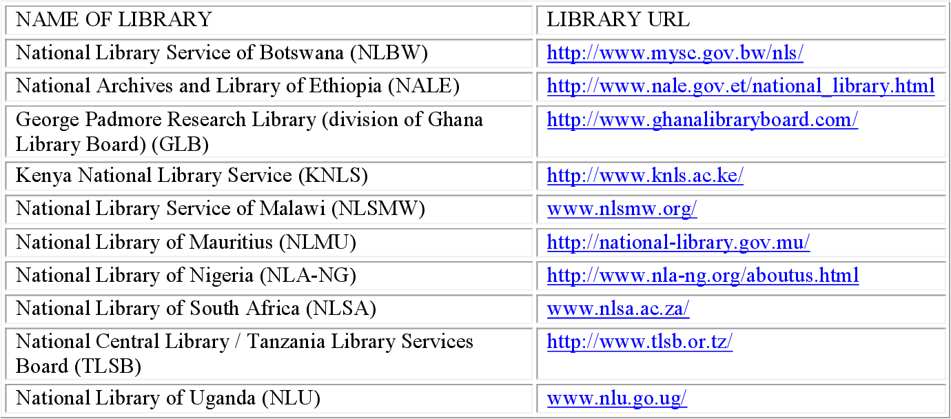 PDF] Web visibility and impact of the National libraries in Sub