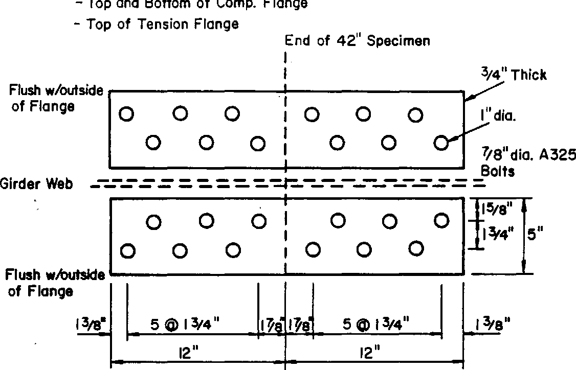 Figure 12 from Distortion-induced fatigue cracking at