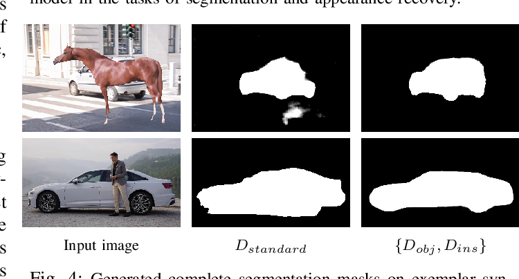 Figure 4 for Visualizing the Invisible: Occluded Vehicle Segmentation and Recovery