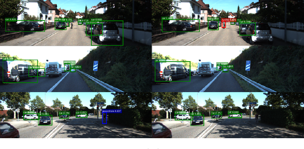 Figure 3 for Training a Binary Weight Object Detector by Knowledge Transfer for Autonomous Driving
