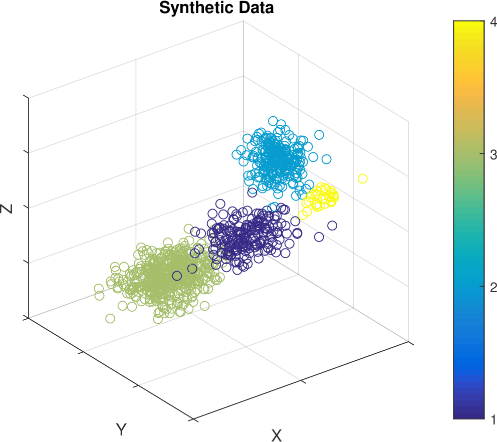 Figure 3 for Unsupervised Community Detection with a Potts Model Hamiltonian, an Efficient Algorithmic Solution, and Applications in Digital Pathology