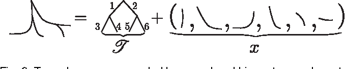 Figure 3 for Towards a theory of statistical tree-shape analysis