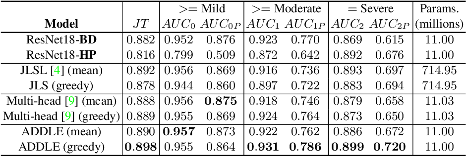 Figure 2 for Learning from Subjective Ratings Using Auto-Decoded Deep Latent Embeddings