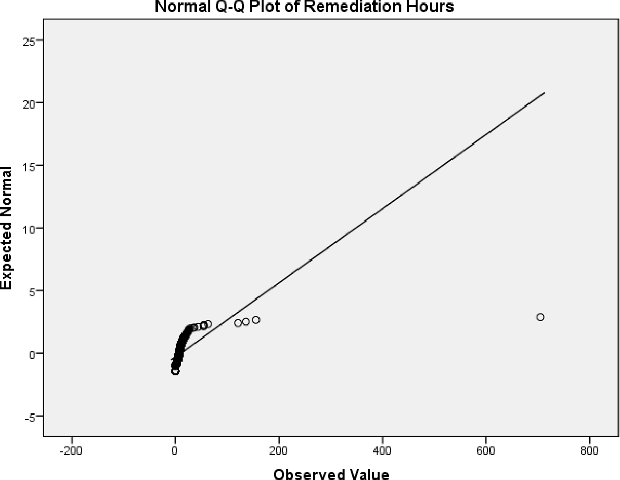 PDF] The relationship between utilization of the Elsevier