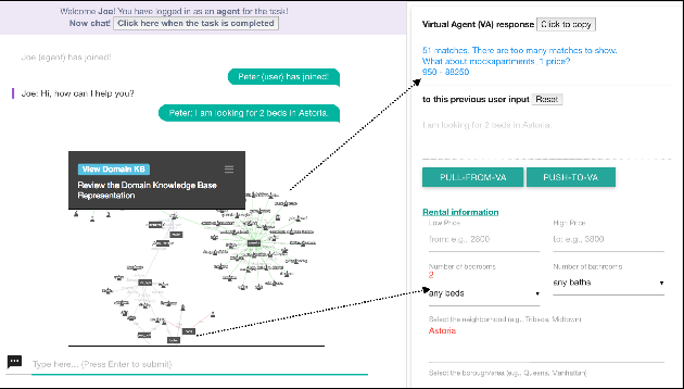 Figure 2 for A Unified Implicit Dialog Framework for Conversational Search