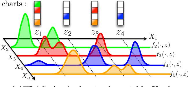 Figure 1 for Kernel Meets Sieve: Post-Regularization Confidence Bands for Sparse Additive Model