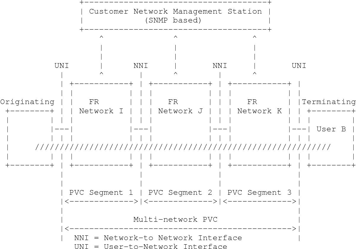 Figure 1 illustrates a customer (