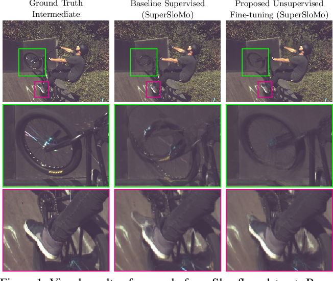 Figure 1 for Unsupervised Video Interpolation Using Cycle Consistency