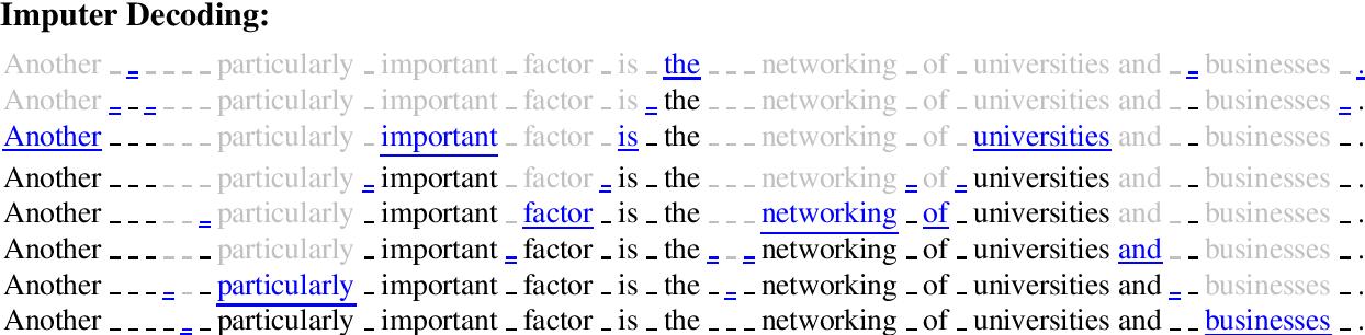 Figure 3 for Non-Autoregressive Machine Translation with Latent Alignments