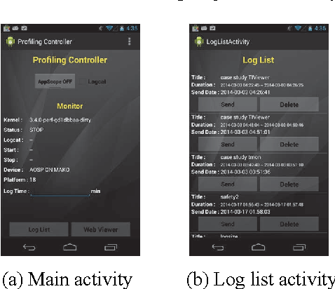 User interaction-based profiling system for Android