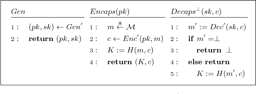 Figure 17 from Post-quantum IND-CCA-secure KEM without
