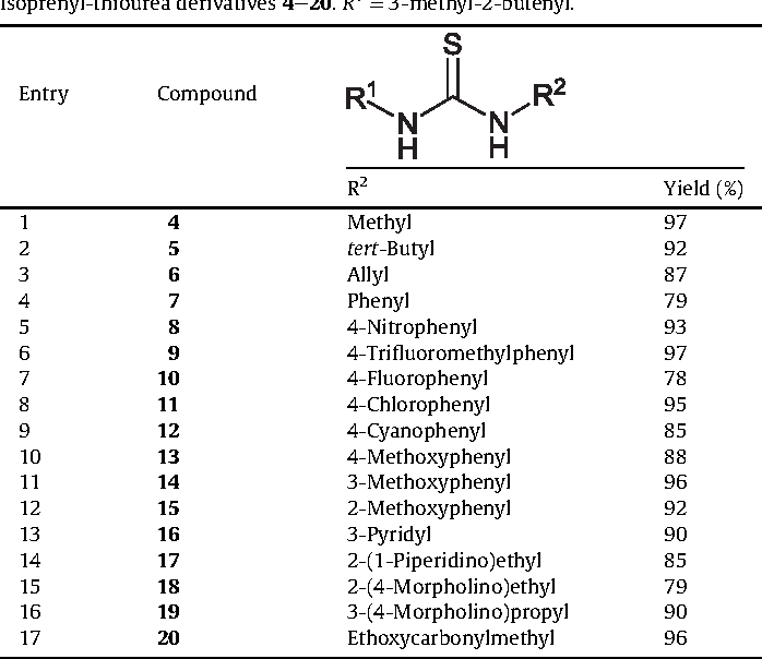 Table 1 from Isoprenyl-thiourea and urea derivatives as new farnesyl