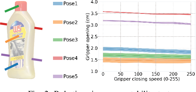 Figure 2 for Minimal Work: A Grasp Quality Metric for Deformable Hollow Objects