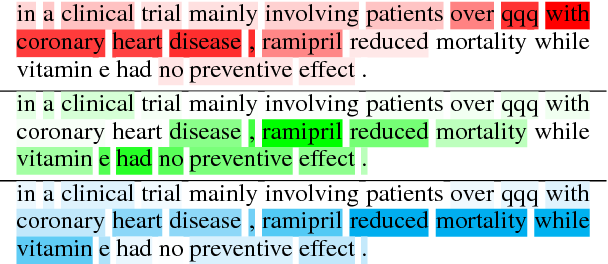 Figure 4 for Learning Disentangled Representations of Texts with Application to Biomedical Abstracts