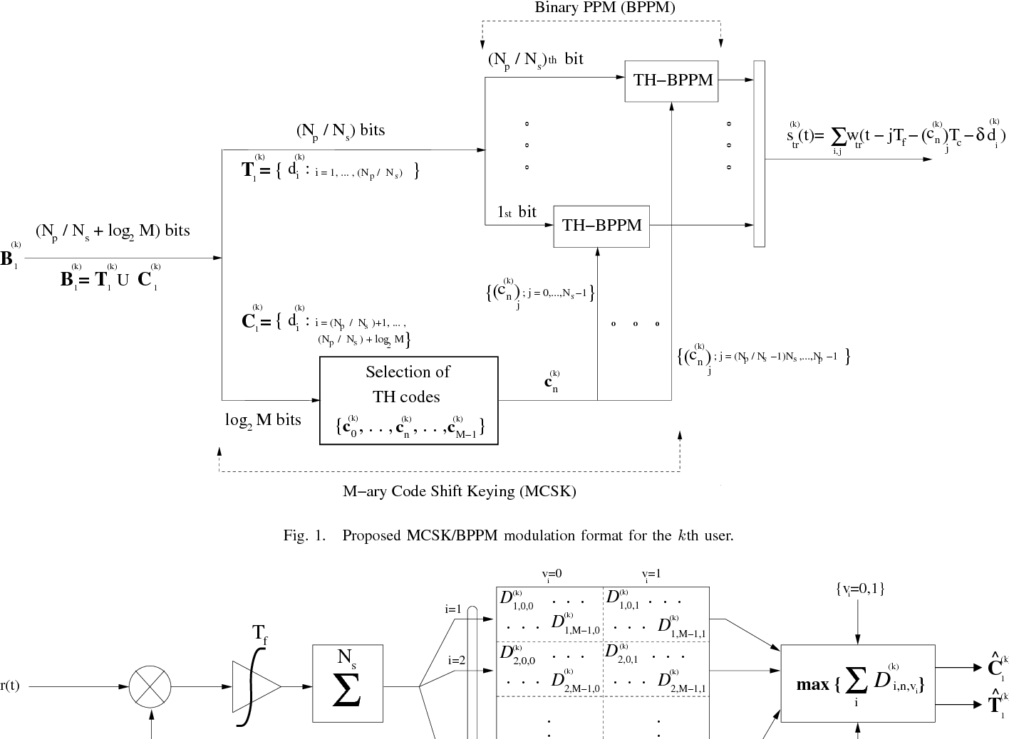 Combined M Ary Code Shift Keying Binary Pulse Position Modulation Ppm Circuit Design For Ultra Wideband Communications Semantic Scholar
