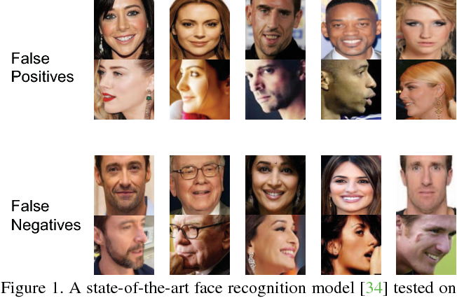 Figure 1 for Pose-Robust Face Recognition via Deep Residual Equivariant Mapping