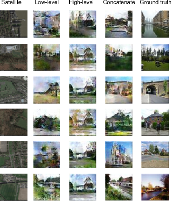 Figure 4 for Using Conditional Generative Adversarial Networks to Generate Ground-Level Views From Overhead Imagery